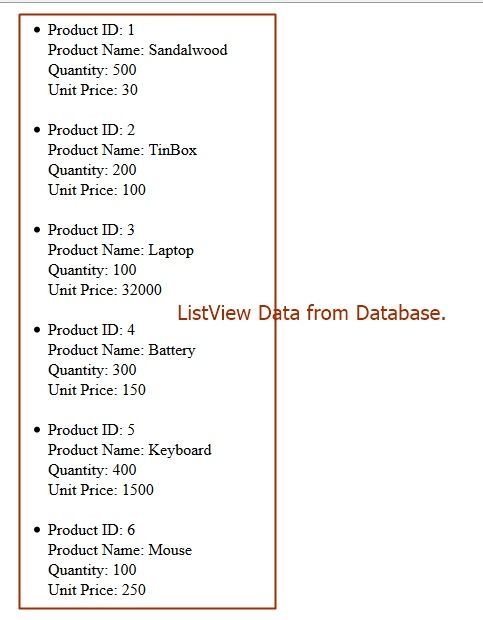 listview from database