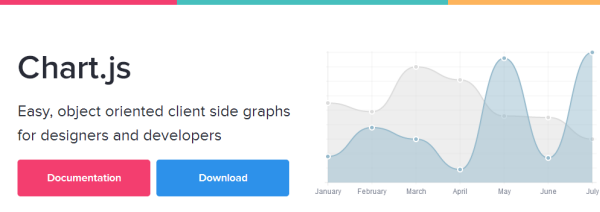 Draw charts in html using chartjs downloading the chartjs javascript plugin clicking on the download button will take you to the github page from where you can download the archive ccuart Images
