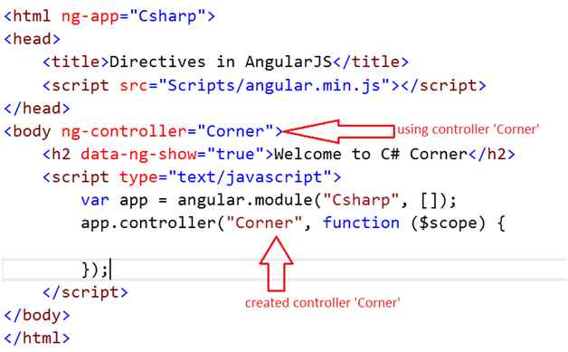 Introduction To Angularjs Day 5