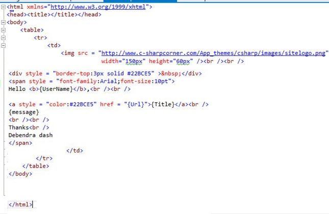 Sending email with html template for Html code for email template