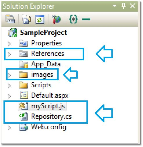 Create Your Own Project Template In Visual Studio