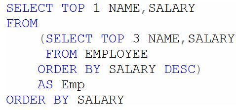 Top1-salary-from-Table-in-SQL-Server.jpg
