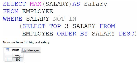 Top4-salary-from-Table-Outputin-SQL-Server.jpg