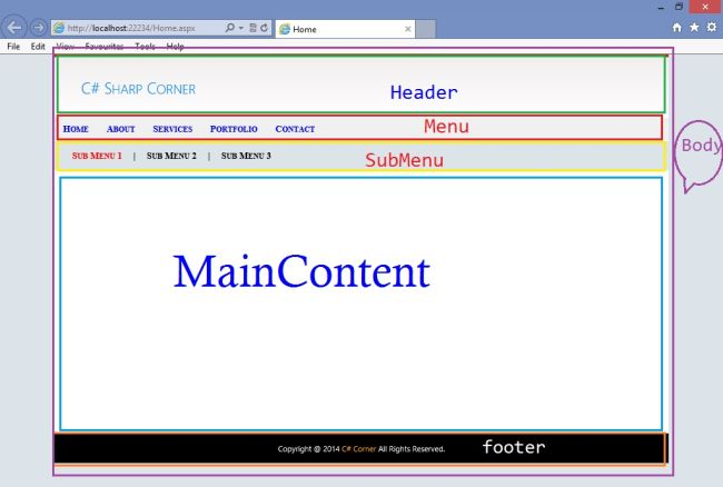 Master pages in asp net for Asp net menu templates