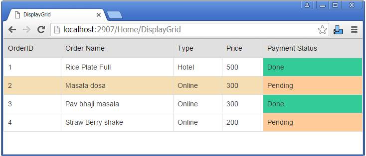 Display Colorized Rows Or Cells Of WebGrid In ASP NET MVC