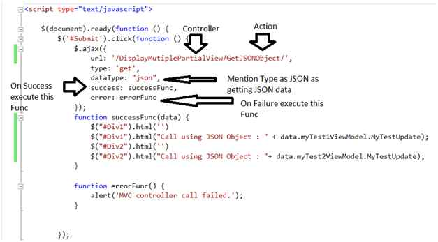 how to call view using ajax