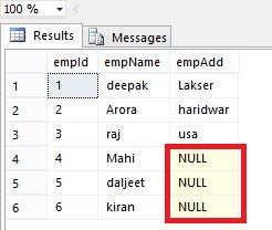 Left Outer Join in SQL Server