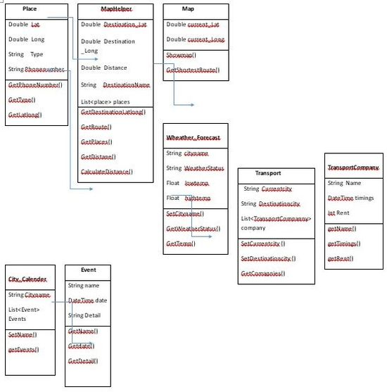 Introduction to proposed system class diagram ccuart Images