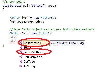 Inheritance in C#