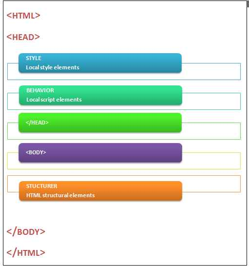 Mind tickling riddles game using jquery process flow diagram ccuart Image collections