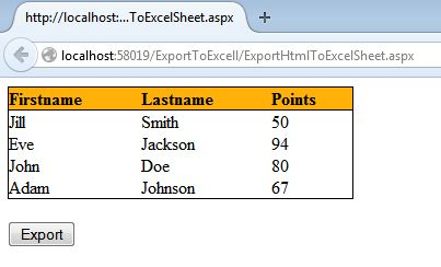 Export HTML, Grid View and Image to Excel Sheet Using ASP Net
