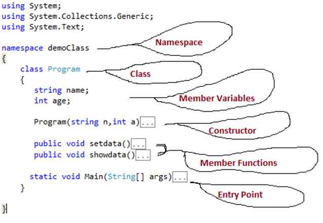 how to create an array constructor in java