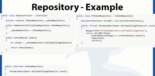 Repository Pattern And Generic Repository Pattern Unique Repository Pattern