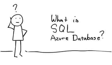 what is guid in sql