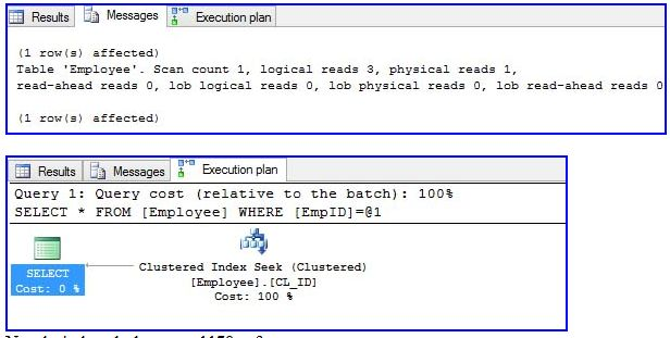 Index-in-SQL-Server-2.jpg