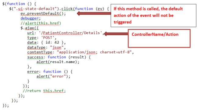 Call Controller Action Method From Jquery Using Ajax