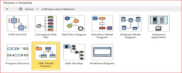 Uml class diagram in 10 steps using microsoft visio 2010 maxwellsz