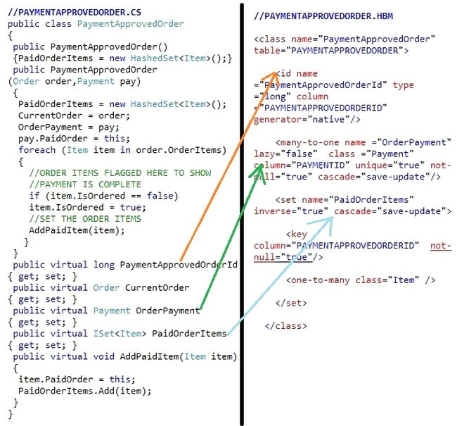 PAYMENTAPPROVEDORDER-WITH-MAPPING-CODE.jpg