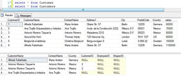 Different Methods Of SQL Queries To Insert Values Into A Table