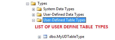 User-Defined Table Type and Table Valued Parameters In Stored