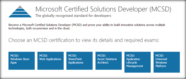 a guide to becoming microsoft certified solutions developer  mcsd