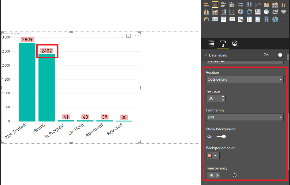 Data Labels And Axis Style Formatting In Power BI Report
