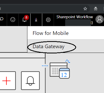 Local Shared Path To SharePoint Document Library