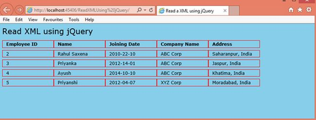 how to get div id in jquery