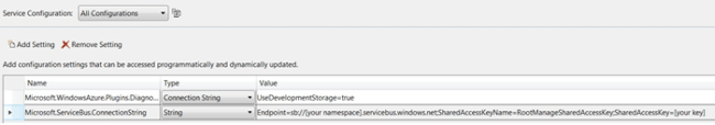 Order Delivery Application by Azure Service Bus Queue