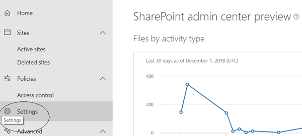 Office 365 - SharePoint Online Default Admin Experience Setting