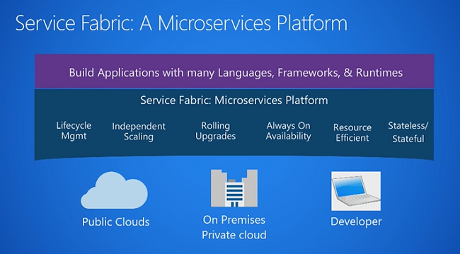 Service Fabric runtime version 6.4