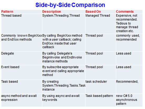 Side-by-Side-comparison-on-various-techniques.jpg