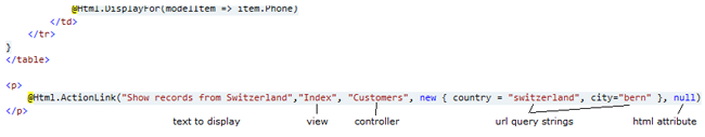 Filter-Records-in-MVC8.png