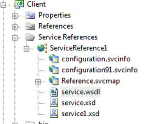 Showing-the-tree-structure-of-service-reference.jpg