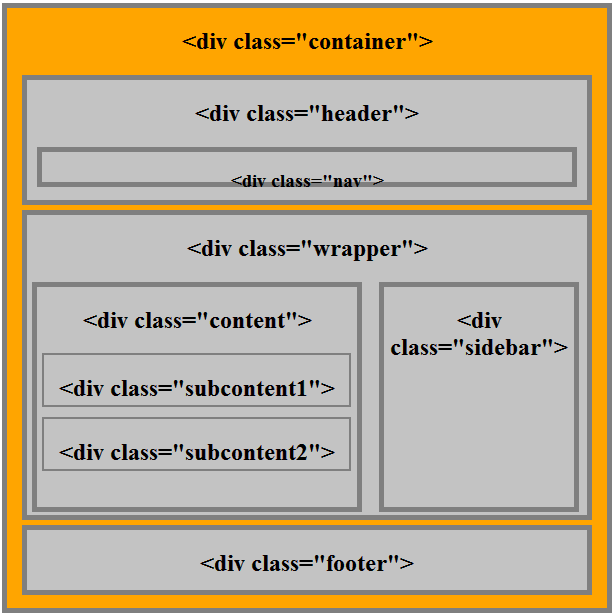 Html Basic Structure Image.png