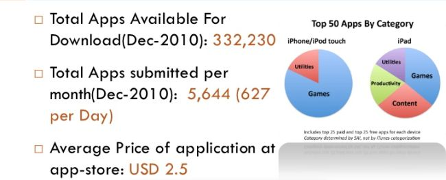 Price-Rate-in-iPhone.jpg