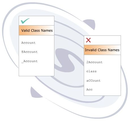 Valid and -Invalid Class Names