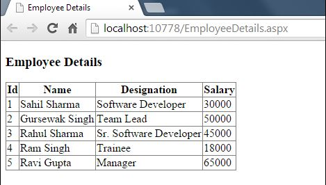 How To Display The Rupee Symbol With Employee Salary In Asp Gridview