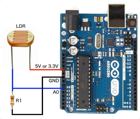 Light Dependent Resistor With Arduino