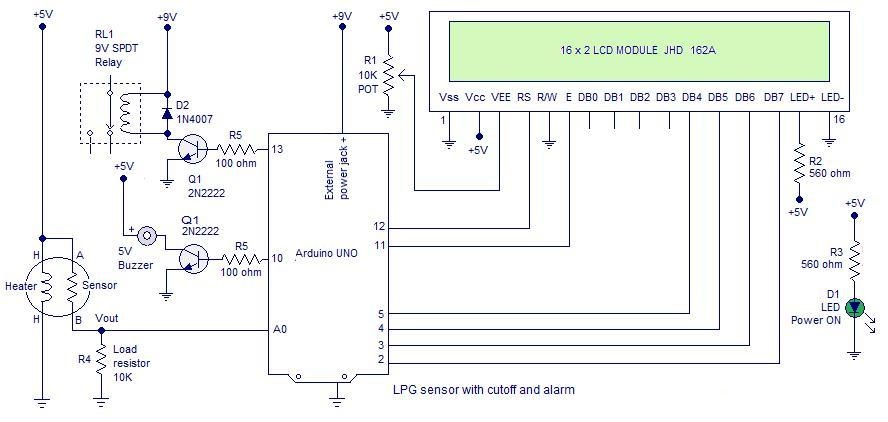 Lpg Sensor Using Arduino Uno