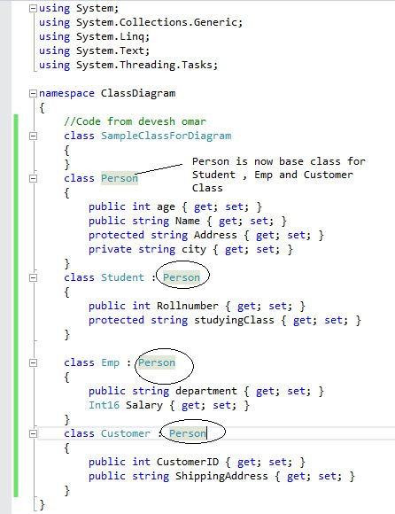 Class diagrams in c now use inheritance ccuart Images