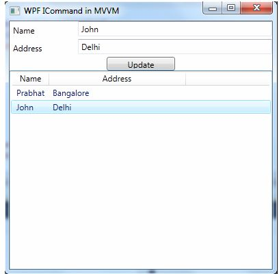 WPF ICommand In MVVM
