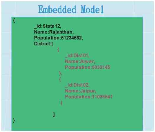 example of embedded model