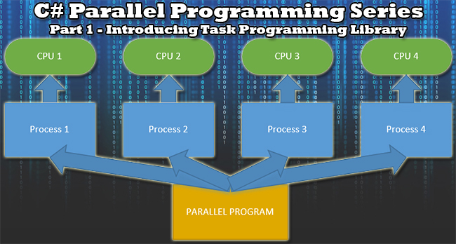 C# Multithreaded And Parallel Programming Pdf