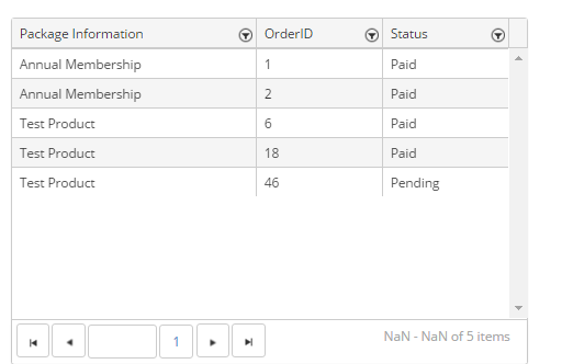 Customize boolean field in kendo grid using template for Kendo grid column template mvc