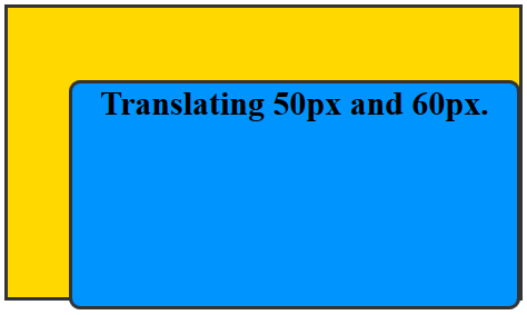 CSS3 Series Part 6: 2D Transformation With CSS3