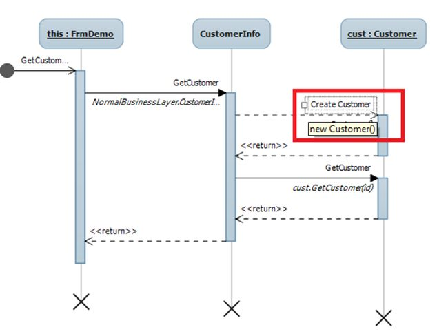 Generate sequence diagram in c code from the sequence diagram ccuart Images