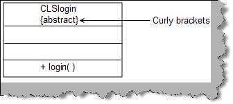 Abstract class is class diagram