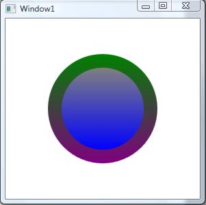 Controltemplate In Wpf