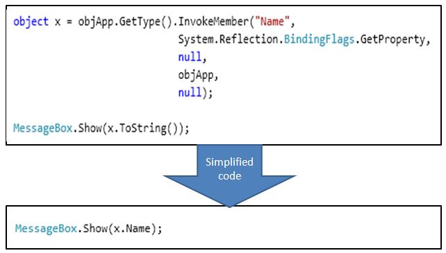 C Reflection Get Property Value Type